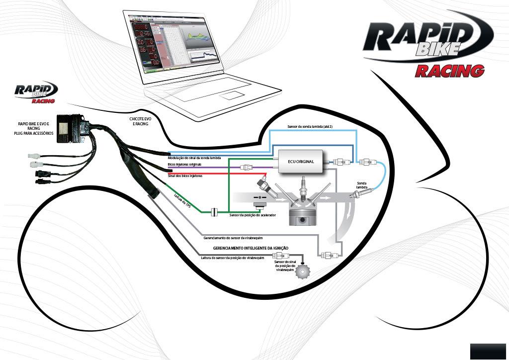 mapa-racing